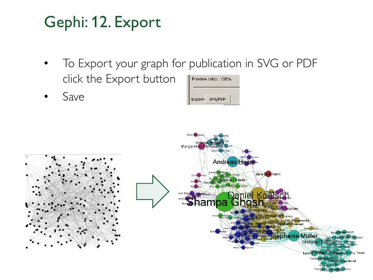 Gephi: 12. Export•   To Export your graph for publication in SVG or PDF    click the Export button•   Save                ...