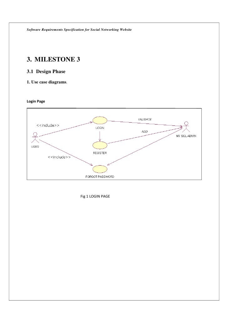 Software Requirements Specification for Social Networking Website3. MILESTONE 33.1 Design Phase1. Use case diagrams.Login ...