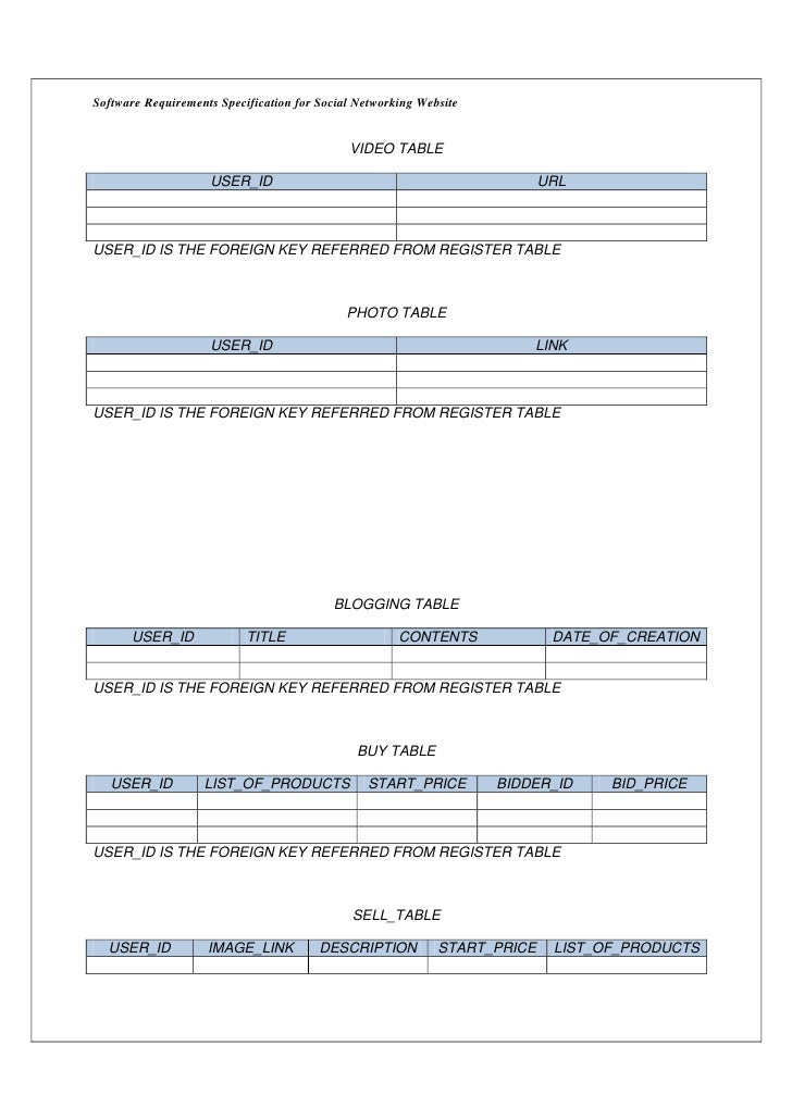 Software Requirements Specification for Social Networking Website                                             VIDEO TABLE ...