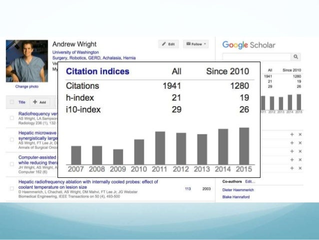 20% of Google Searches are for Health Information ...