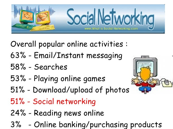 social networking and its impacts on The impact of social media and social networks on education and students of pakistan waqas tariq 1, madiha mehboob 2, m asfandyar khan and faseeullah.