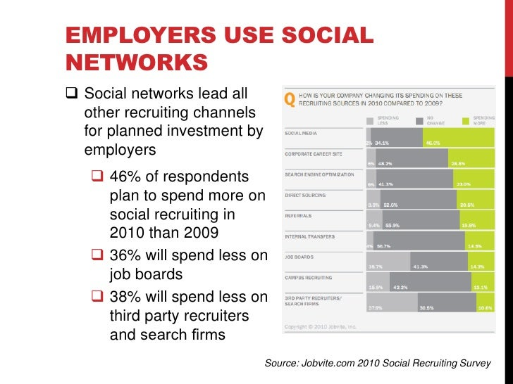 WHERE SHOULD JOB SEEKERS FOCUS THEIR ATTENTION?  58% of respondents   have successfully hired   through a social network ...