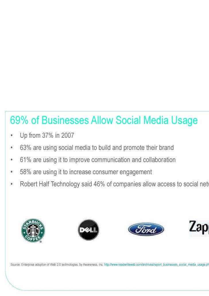 69% of Businesses Allow Social Media Usage <ul><li>Up from 37% in 2007 </li></ul><ul><li>63% are using social media to bui...