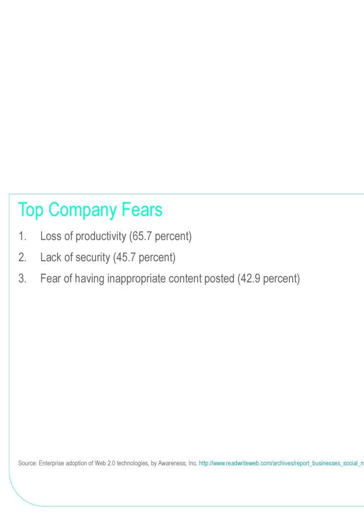 Top Company Fears <ul><li>Loss of productivity (65.7 percent) </li></ul><ul><li>Lack of security (45.7 percent) </li></ul>...