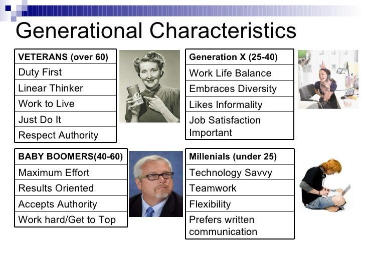 Generational Characteristics <ul><ul><li>Just Do It </li></ul></ul><ul><ul><li>Respect Authority </li></ul></ul><ul><ul><l...