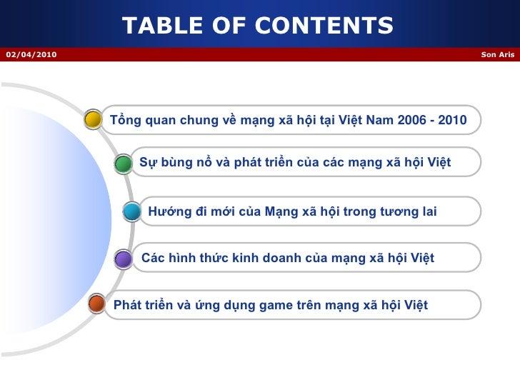 Social network market review (Vietnam) Slide 2