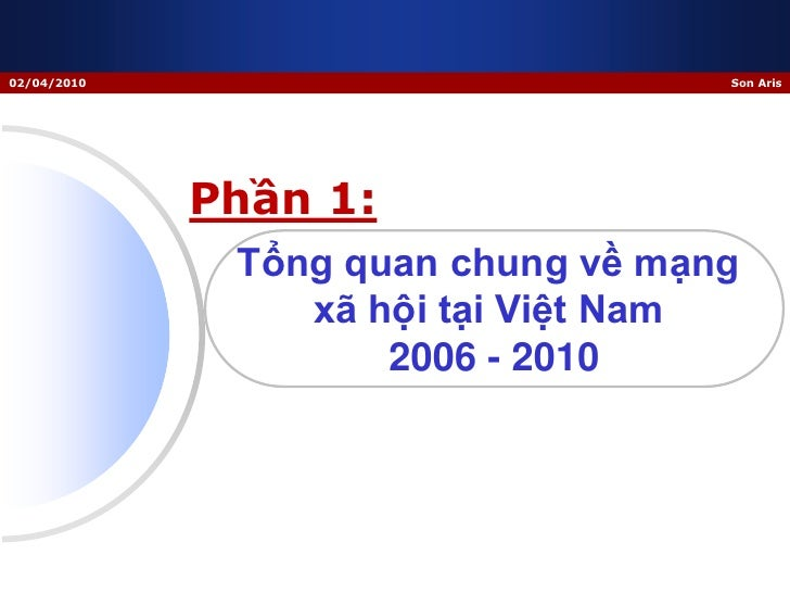 Social network market review (Vietnam) Slide 3
