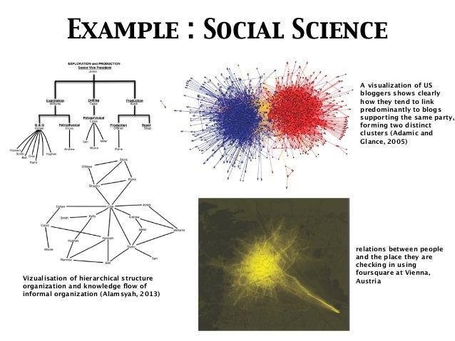Social network metrics and computational problem global scale social network 5 ccuart Image collections