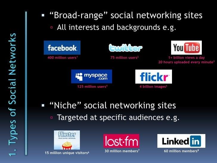 Social Networks Slide 2