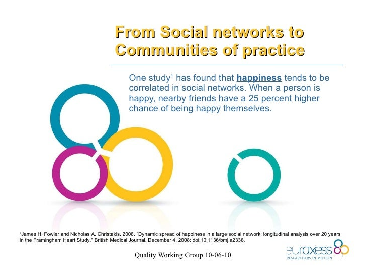 From Social networks to Communities of practice One study 1  has found that  happiness  tends to be correlated in social n...