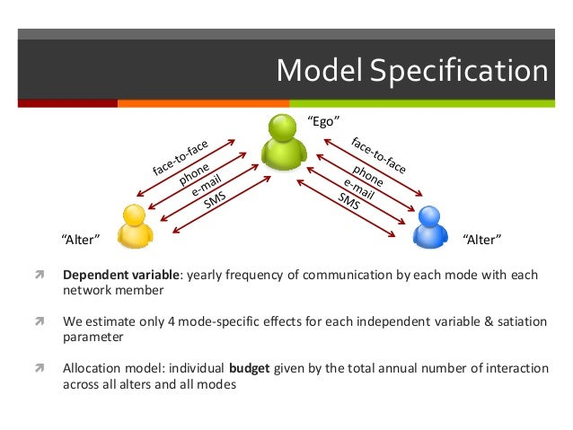 Model Specification  Dependent variable: yearly frequency of communication by each mode with each network member  We est...