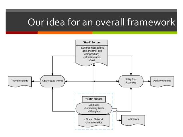 Our idea for an overall framework