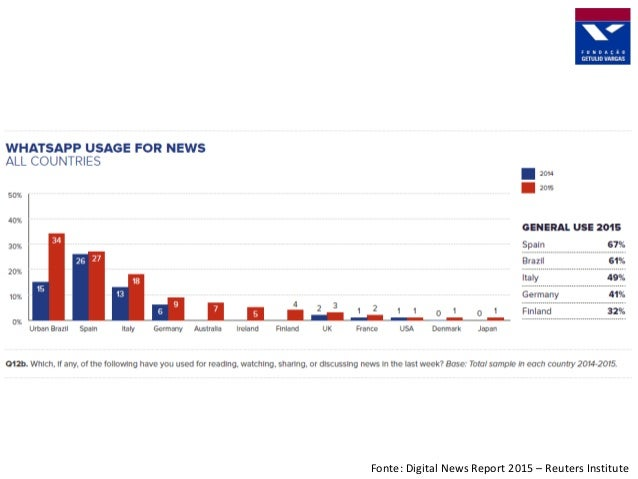 Source: Data Never Sleeps 2.0 – Domosphere (Google, NY Times, Apple, Cisco, The Guardian)