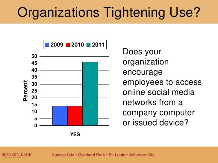employers restricting employees from social networking 2018-8-24  most people use social media  on employers the state laws on social media passwords are intended to  negative action against employees based on their.