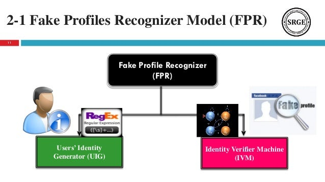 Social networks protection against fake profiles and social