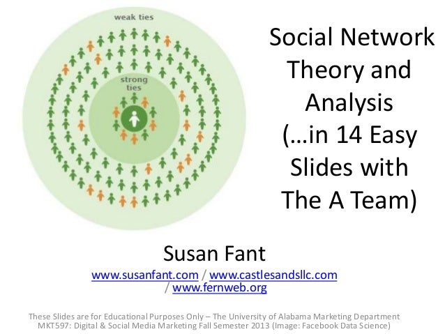 Social Network Theory and Analysis (…in 14 Easy Slides with The A Team) Susan Fant www.susanfant.com / www.castlesandsllc....