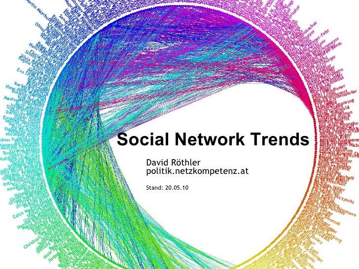 Social Network Trends David Röthler politik.netzkompetenz.at Stand:  20.05.10