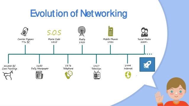 the pros and cons of social networking Introduction what's the recent technology that has students procrastinating and teachers yelling that's right social networking sites, this technology has.