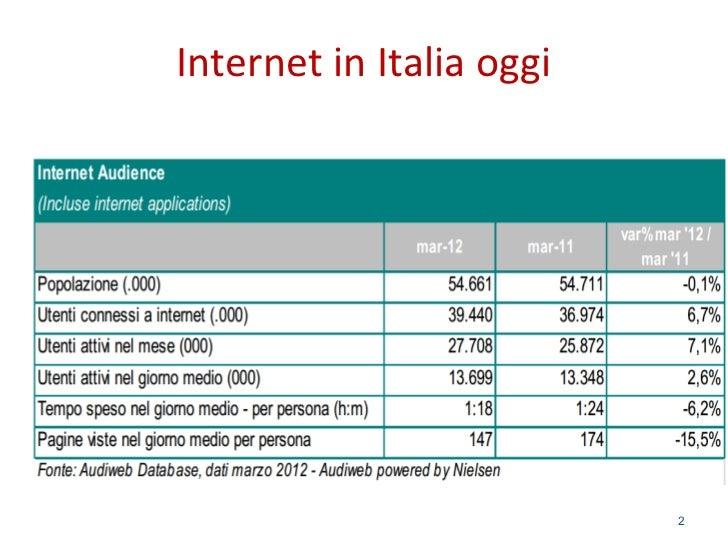 Internet in Italia oggi                          2