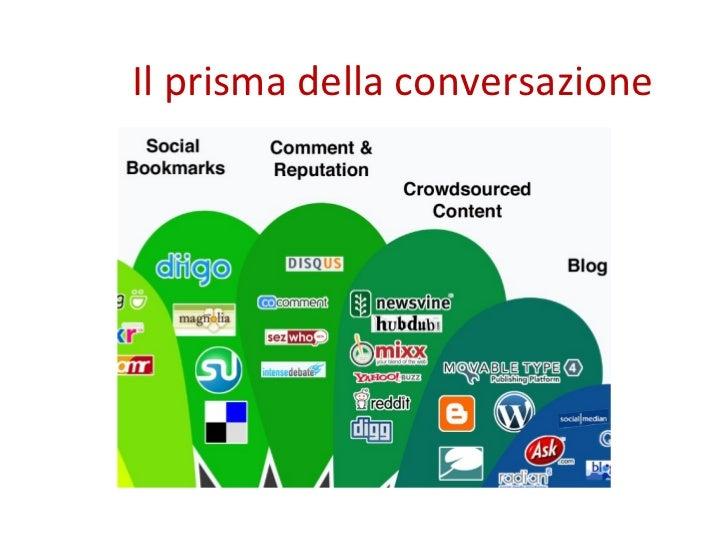 Il prisma della conversazione
