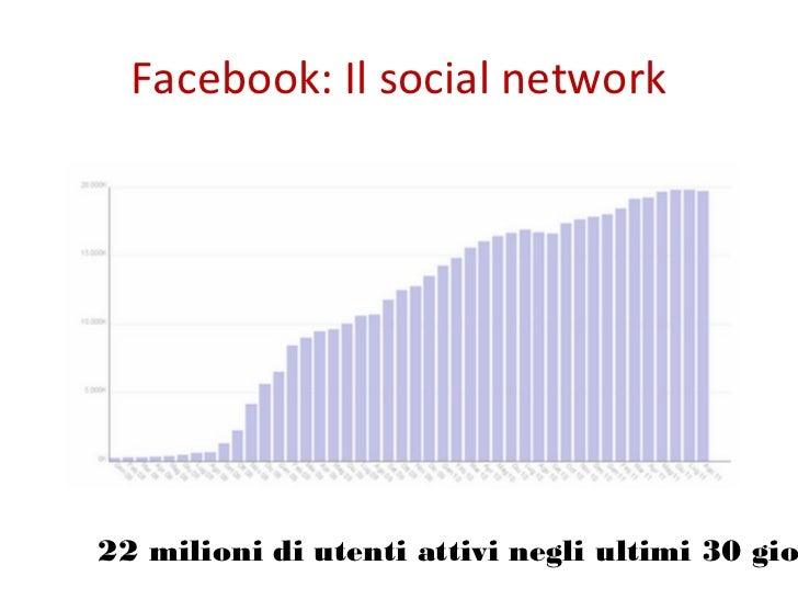 Facebook: Il social network22 milioni di utenti attivi negli ultimi 30 gio