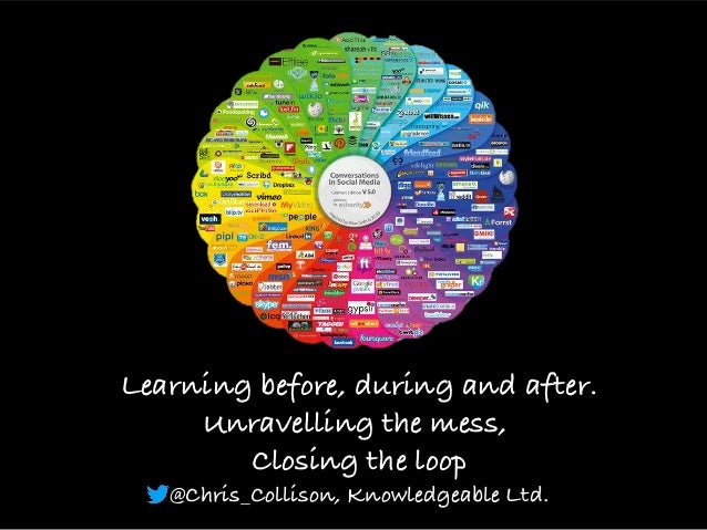 © Knowledgeable Ltd www.knowledgeableltd.com Learning before, during and after. Unravelling the mess, Closing the loop @Ch...