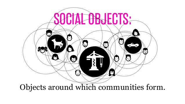 SOCIAL OBJECTS:  Objects around which communities form.
