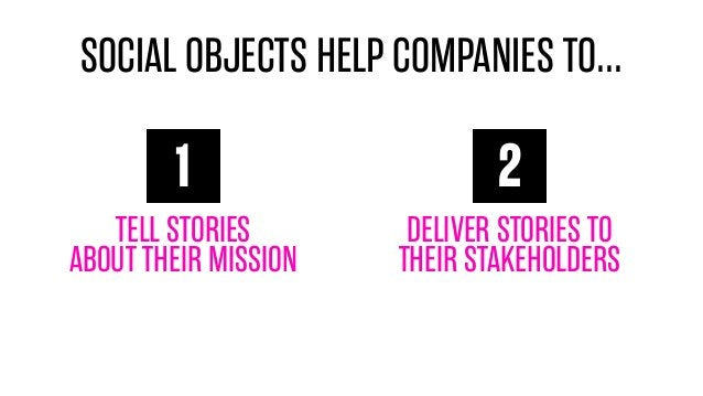 SOCIAL OBJECTS HELP COMPANIES TO...  1  2  TELL STORIES ABOUT THEIR MISSION  DELIVER STORIES TO THEIR STAKEHOLDERS