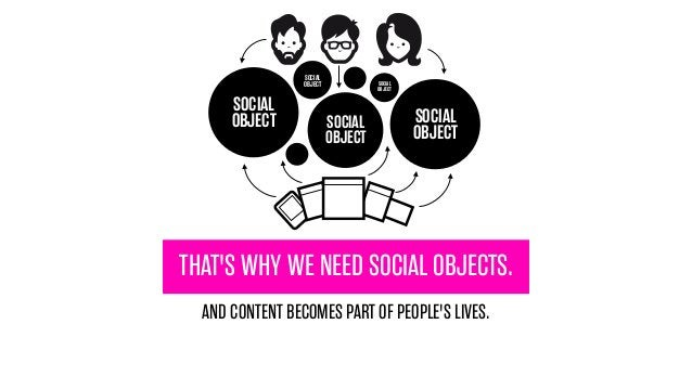 SOCIAL OBJECT  SOCIAL OBJECT  SOCIAL OBJECT  SOCIAL OBJECT  SOCIAL OBJECT  THAT'S WHY WE NEED SOCIAL OBJECTS. AND CONTENT ...
