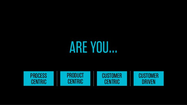 ARE YOU... PROCESS CENTRIC  PRODUCT CENTRIC  CUSTOMER CENTRIC  CUSTOMER DRIVEN