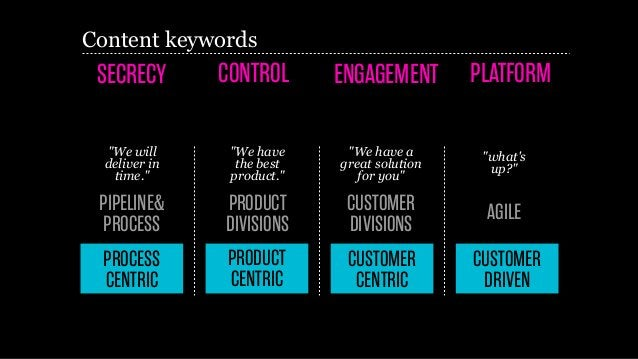 """Content keywords  SECRECY  CONTROL  ENGAGEMENT  PLATFORM  """"We will deliver in time.""""  """"We have the best product.""""  """"We hav..."""