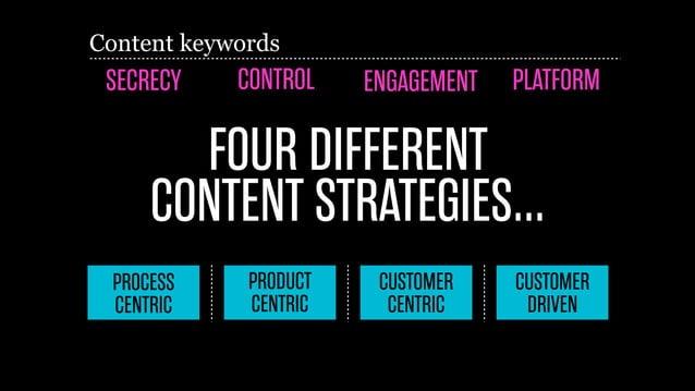 Content keywords  SECRECY  CONTROL  ENGAGEMENT  PLATFORM  FOUR DIFFERENT CONTENT STRATEGIES... PROCESS CENTRIC  PRODUCT CE...