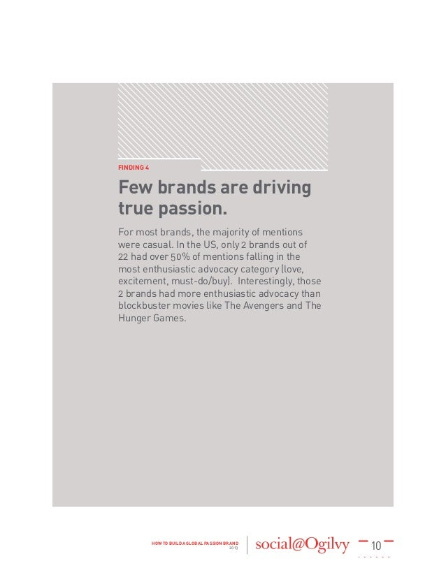 10HOW TO BUILD A GLOBAL PASSION BRAND 2013 FINDING 4 Few brands are driving true passion. For most brands, the majority of...