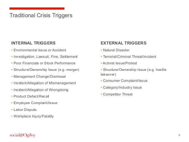 11Traditional Crisis TriggersINTERNAL TRIGGERS•Environmental Issue or Accident•Investigation, Lawsuit, Fine, Settlement•...