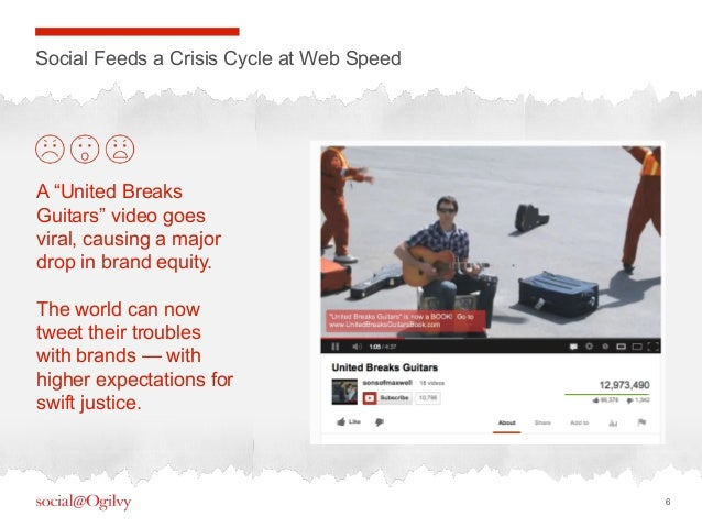 """6Social Feeds a Crisis Cycle at Web SpeedA """"United BreaksGuitars"""" video goesviral, causing a majordrop in brand equity.The..."""