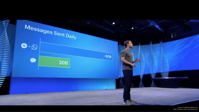 the future of facebook Facebook's weak earnings forecast has many rethinking claims that the company  is invincible.