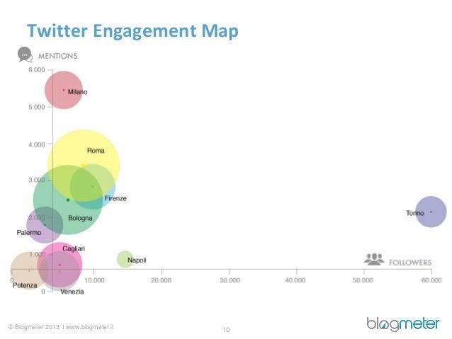Twitter Engagement Map© Blogmeter 2013 I www.blogmeter.it   10