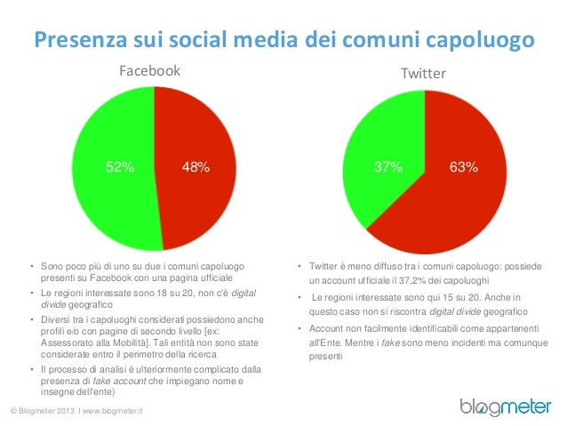 Presenza sui social media dei comuni capoluogo                            Facebook                                        ...