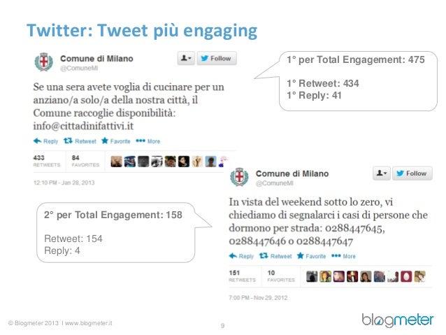 Twitter: Tweet più engaging                                              1° per Total Engagement: 475                     ...