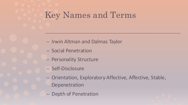 Social penetration theory of pyschology