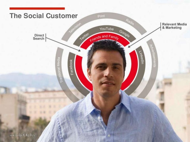 5The Social Customer