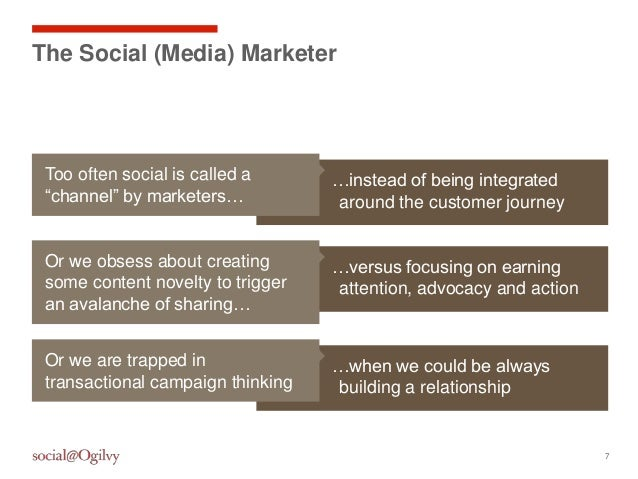 """7The Social (Media) Marketer…instead of being integratedaround the customer journeyToo often social is called a""""channel"""" b..."""