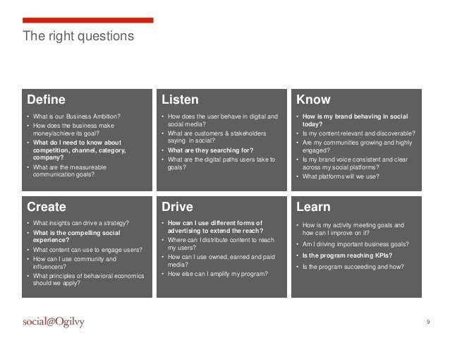 9The right questionsCreate• What insights can drive a strategy?• What is the compelling socialexperience?• What content ca...