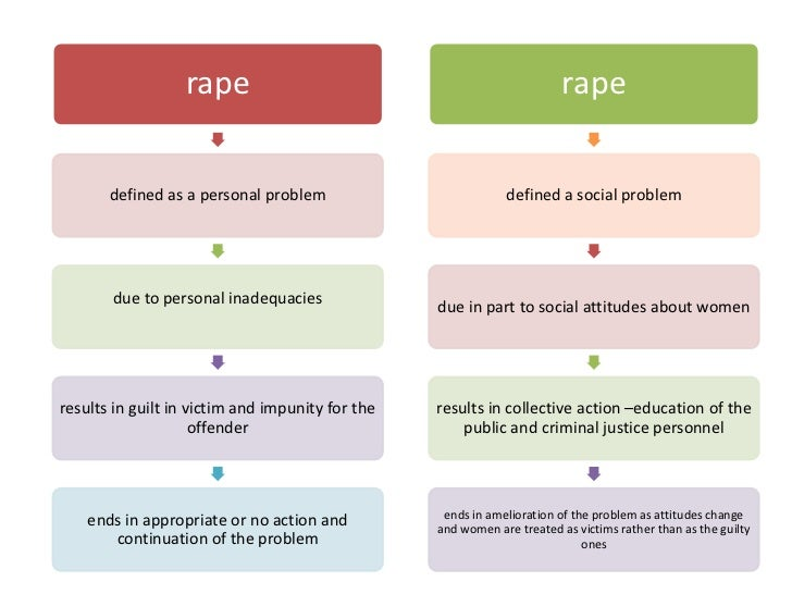 Rape, rape culture and the problem of patriarchy