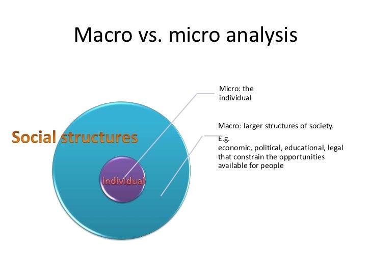Macro analysis