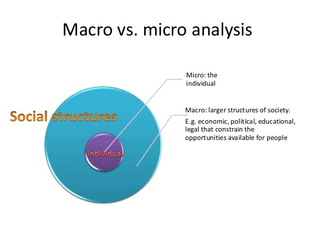 "micro and macro social theory Explain the differences between macro and micro sociology identify some of the key sociological approaches in both areas which do you think is more useful for studying society and why giddens (1989) defines sociology in the following way: ""sociology is the study of human social life, groups and ."