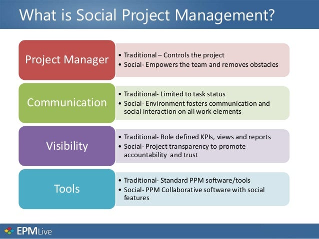 Social Project Management  Adapting To The Change