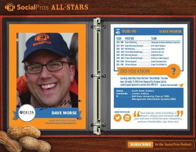 Did You Know Favorite Social Network = Connect with this pro: ? All-Stars to the Social Pros Podcast.Subscribe LISTEN Noth...