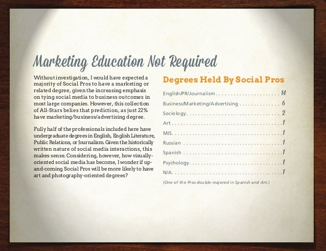 Advanced Degree Not Required Among the Social Pros All-Stars included in this inaugural B2C group, 30% have a Masters degr...
