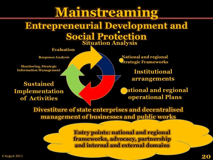 Mainstreaming Entrepreneurial Development and Social Protection<br />Situation Analysis<br />Evaluation<br />National and ...